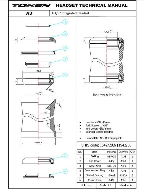 Token A-3 Tech Manual